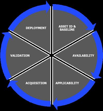 patch-management-process
